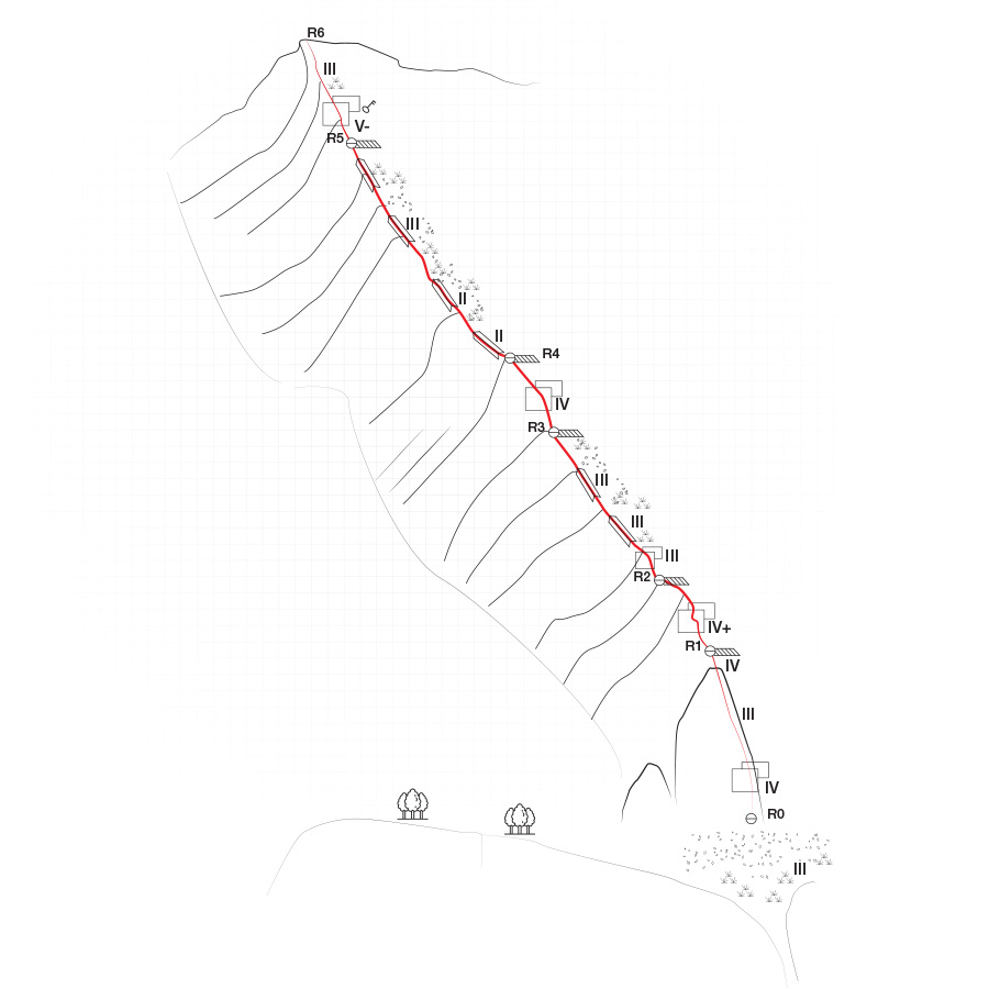 Climbing_South-East_Ridge_Ortholithi_Long_Run_Topo