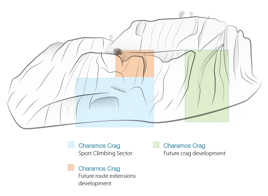 Charamos_Crag_Climbing_Kandia_Future_Development